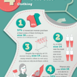What You May Not Know About Plus Sizes