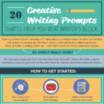 20 Creative Writing Prompts to Help You Beat Writer's Block
