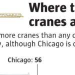 cranes feature